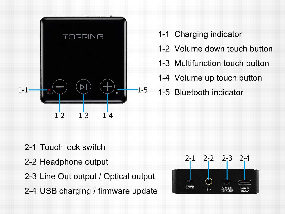 Topping BC3 Bluetooth Receiver