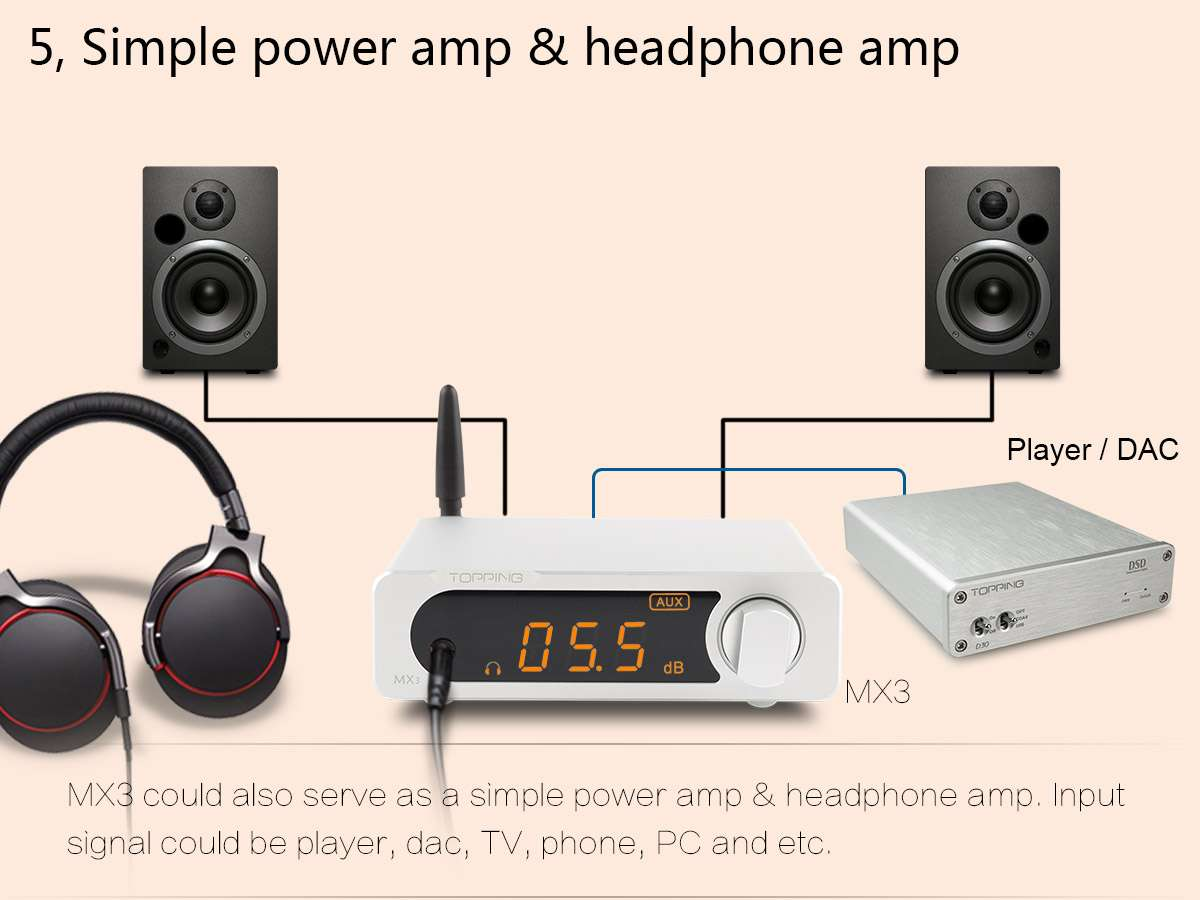 Topping MX3 Amplifier